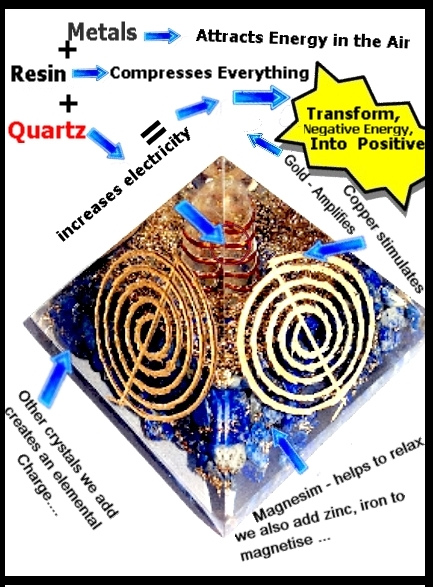 Orgone Energy- The Most Powerful Orgonite Devices!
